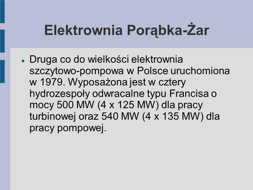 Elektrownia Porąbka-Żar Druga co do wielkości elektrownia szczytowo-pompowa w Polsce uruchomiona w 1979. Wyposażona jest w cztery hydrozespoły odwraca