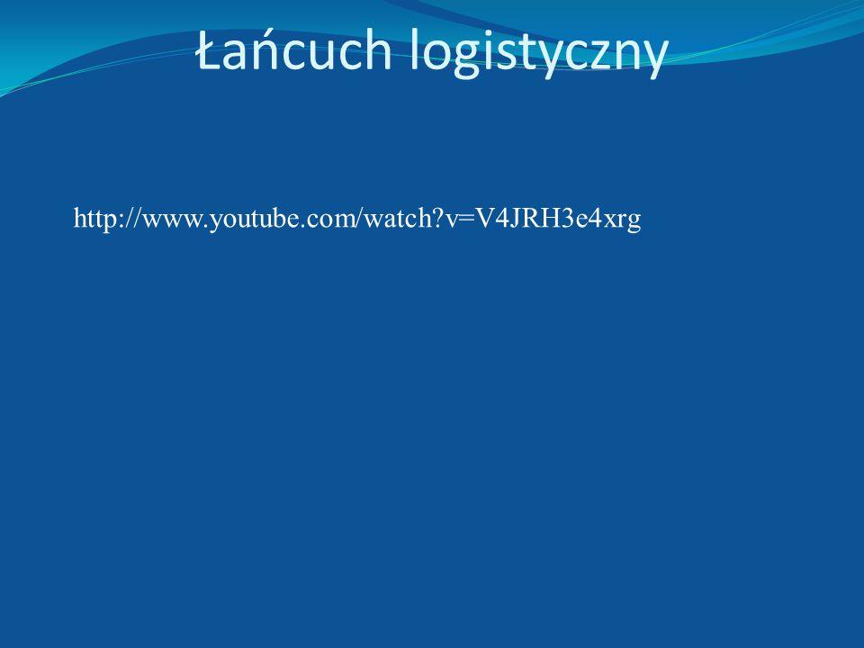 Łańcuch logistyczny Ujęcie przedmiotowe - mają miejsce zjawiska łączenia się strumieni (zaopatrywanie się) oraz zjawiska rozdzielnictwa strumieni (dys