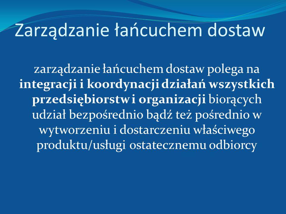 """Zarządzanie łańcuchem dostaw Zgodnie z Profesjonalną Radą Zarządzania Łańcuchem dostaw (wcześniej Radą Zarządzania Logistycznego): """"Zarządzanie łańcuc"""