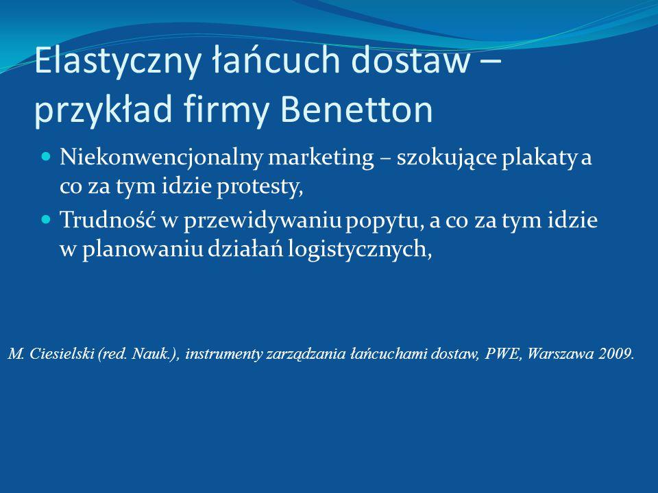 Elastyczny łańcuch dostaw – przykład firmy Benetton Lata 60 XX wieku – bracia Benetton sprzedali rower i akordeon, aby kupić siostrze maszynę dziewiar