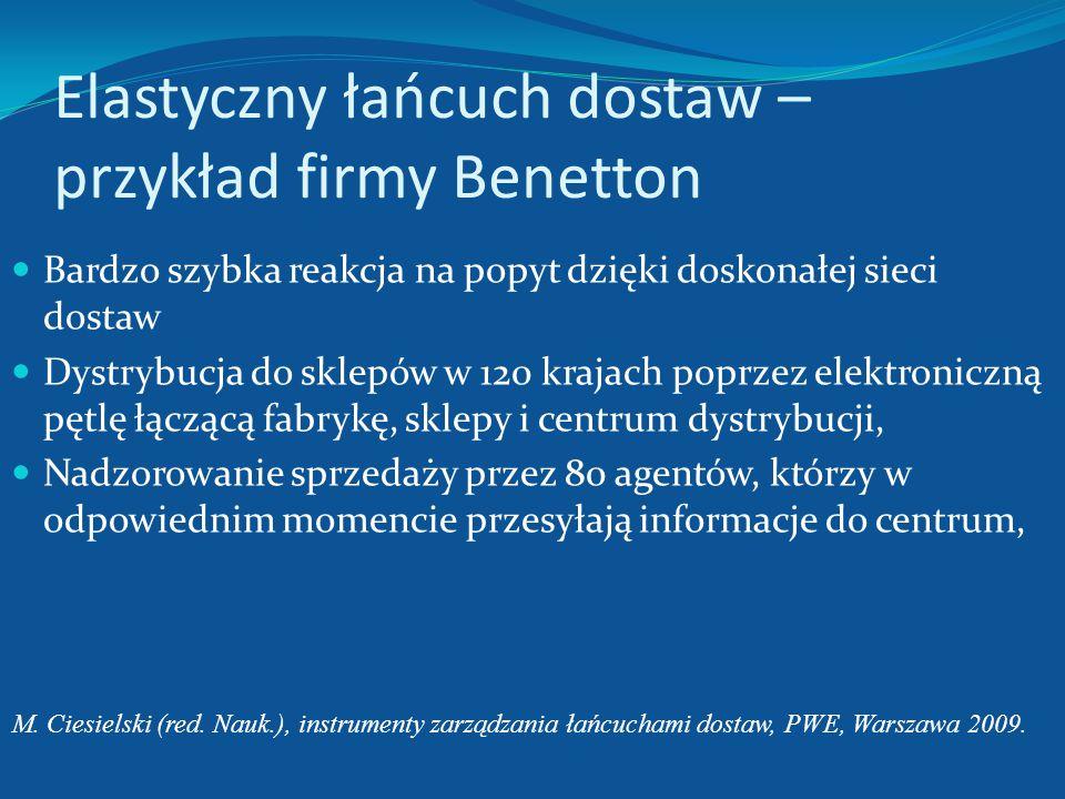 Szokujące plakaty firmy Benetton http://press.benettongroup.com/ben_en/image_gallery/campaigns/?branch_id=1109
