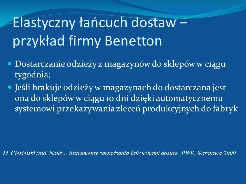 Elastyczny łańcuch dostaw – przykład firmy Benetton Bardzo szybka reakcja na popyt dzięki doskonałej sieci dostaw Dystrybucja do sklepów w 120 krajach