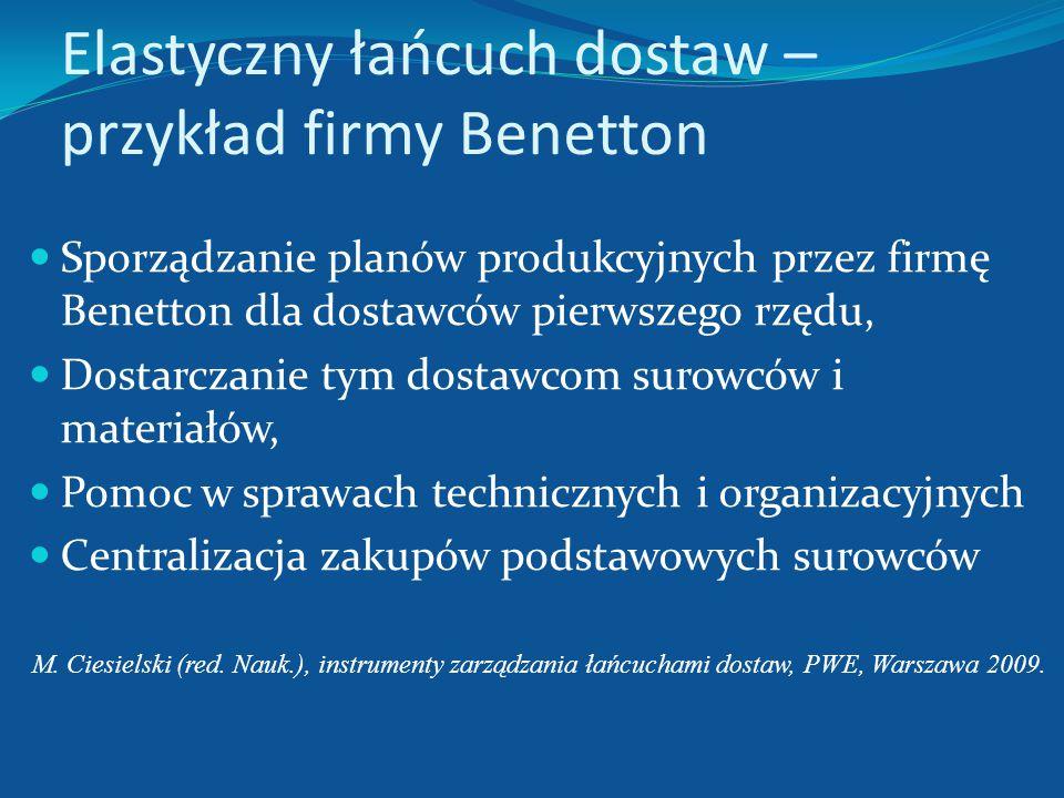 Elastyczny łańcuch dostaw – przykład firmy Benetton Sieć dostaw w obszarze produkcji i zaoaptrzenia, to: - Ogromne zakłady produkcyjne w Castrette pod