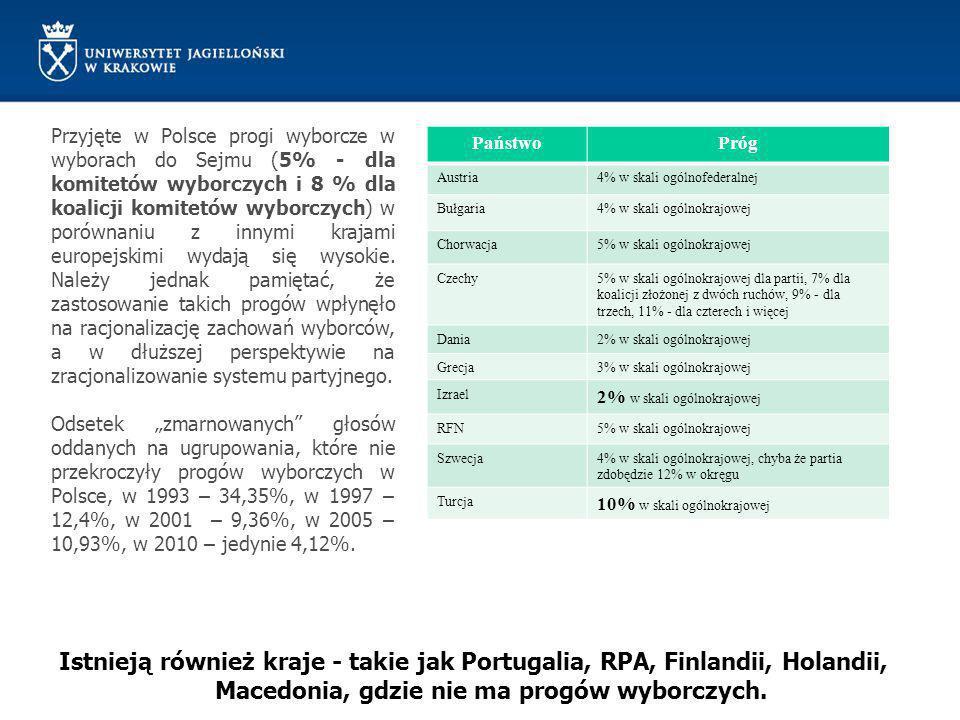Istnieją również kraje - takie jak Portugalia, RPA, Finlandii, Holandii, Macedonia, gdzie nie ma progów wyborczych. Przyjęte w Polsce progi wyborcze w