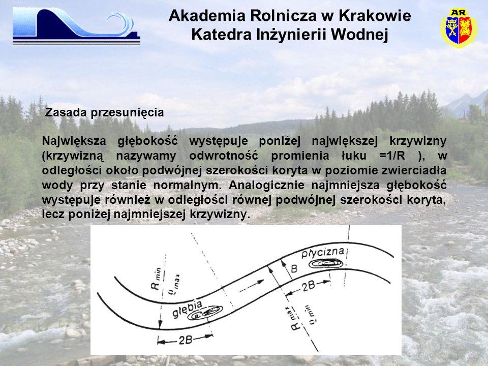 Największa głębokość występuje poniżej największej krzywizny (krzywizną nazywamy odwrotność promienia łuku =1/R ), w odległości około podwójnej szerok