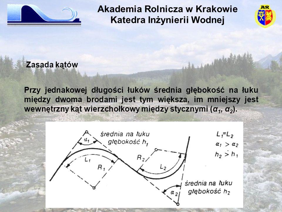 Przy jednakowej długości łuków średnia głębokość na łuku między dwoma brodami jest tym większa, im mniejszy jest wewnętrzny kąt wierzchołkowy między s