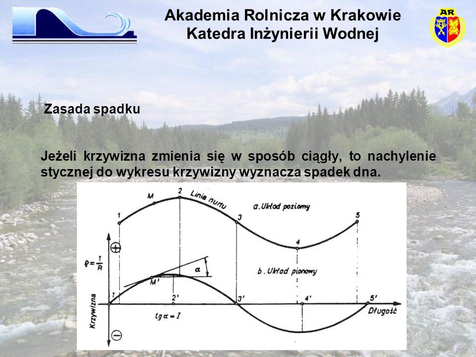 Jeżeli krzywizna zmienia się w sposób ciągły, to nachylenie stycznej do wykresu krzywizny wyznacza spadek dna. Akademia Rolnicza w Krakowie Katedra In