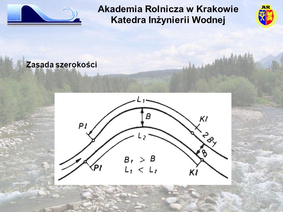 Akademia Rolnicza w Krakowie Katedra Inżynierii Wodnej Zasada szerokości