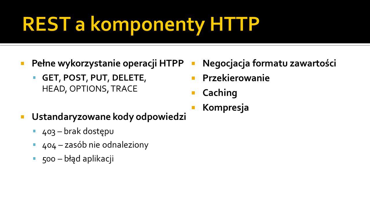  Pełne wykorzystanie operacji HTPP  GET, POST, PUT, DELETE, HEAD, OPTIONS, TRACE  Ustandaryzowane kody odpowiedzi  403 – brak dostępu  404 – zasób nie odnaleziony  500 – błąd aplikacji  Negocjacja formatu zawartości  Przekierowanie  Caching  Kompresja