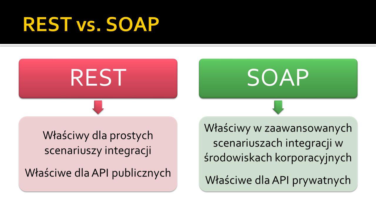 REST Właściwy dla prostych scenariuszy integracji Właściwe dla API publicznych SOAP Właściwy w zaawansowanych scenariuszach integracji w środowiskach