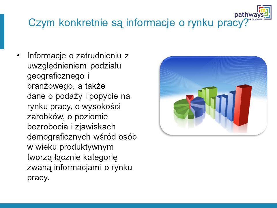 Czym konkretnie są informacje o rynku pracy? Informacje o zatrudnieniu z uwzględnieniem podziału geograficznego i branżowego, a także dane o podaży i