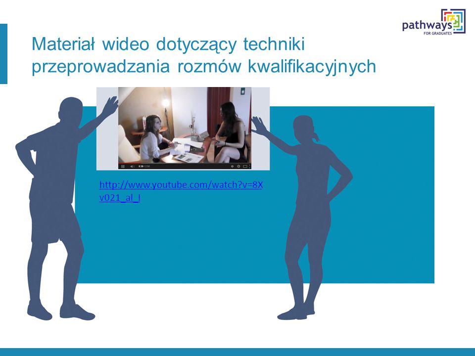 Materiał wideo dotyczący techniki przeprowadzania rozmów kwalifikacyjnych http://www.youtube.com/watch?v=8X v021_al_I