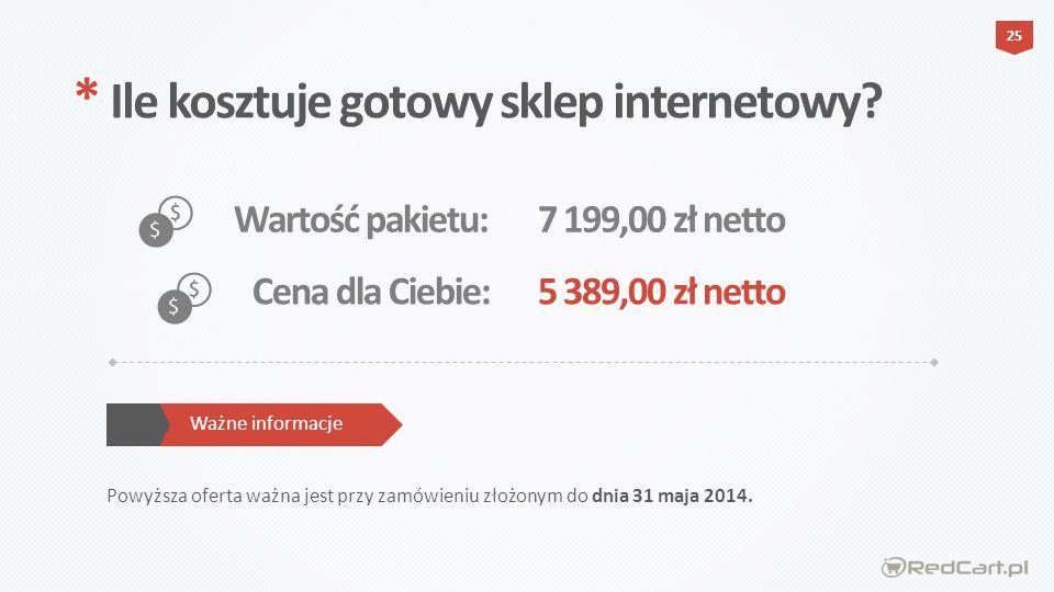* Ile kosztuje gotowy sklep internetowy.