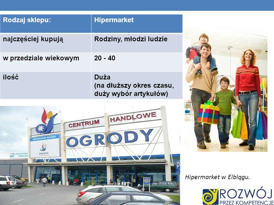 Hipermarket w Elblągu. Rodzaj sklepu:Hipermarket najczęściej kupująRodziny, młodzi ludzie w przedziale wiekowym20 - 40 ilośćDuża (na dłuższy okres cza