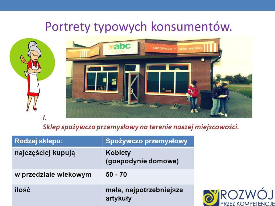 Portrety typowych konsumentów. I. Sklep spożywczo przemysłowy na terenie naszej miejscowości. Rodzaj sklepu:Spożywczo przemysłowy najczęściej kupująKo