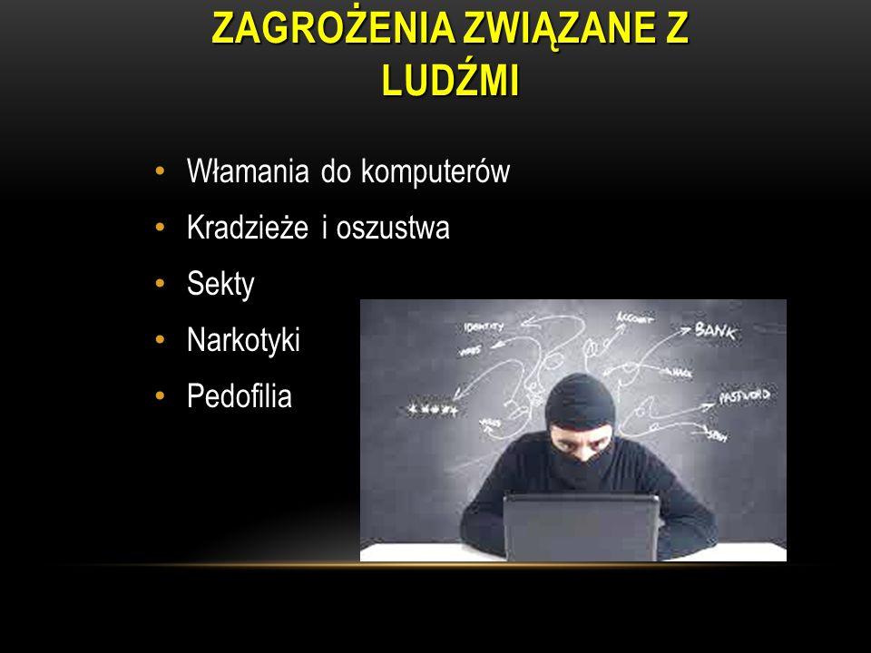 ZAGROŻENIA ZWIĄZANE Z LUDŹMI Włamania do komputerów Kradzieże i oszustwa Sekty Narkotyki Pedofilia