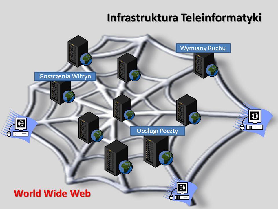 Infrastruktura Teleinformatyki Goszczenia Witryn Obsługi Poczty Wymiany Ruchu World Wide Web