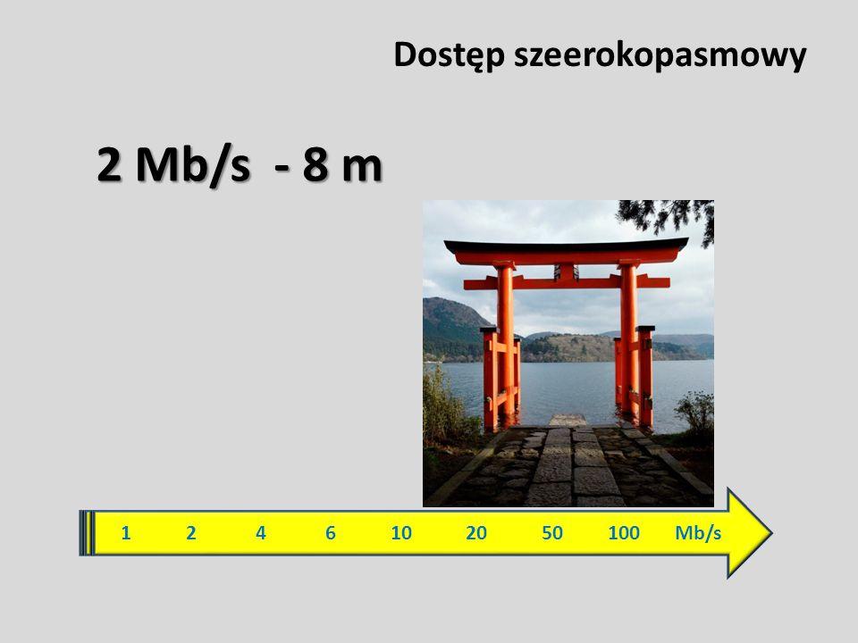 Dostęp szeerokopasmowy 1 2 4 6 10 20 50 100 Mb/s 2 Mb/s - 8 m