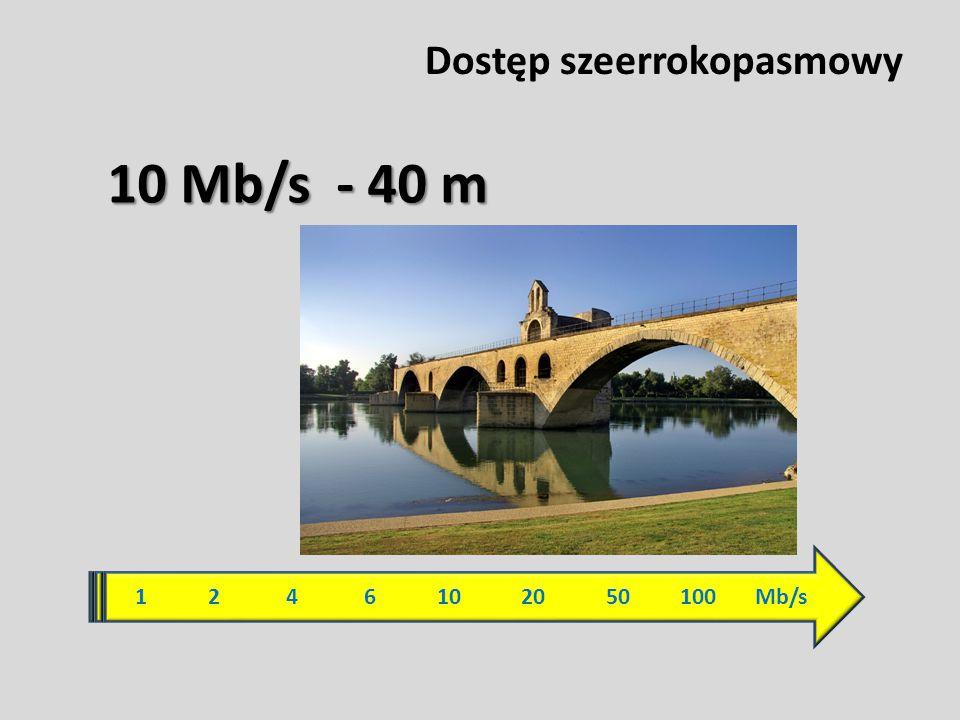 Dostęp szeerrokopasmowy 1 2 4 6 10 20 50 100 Mb/s 10 Mb/s - 40 m