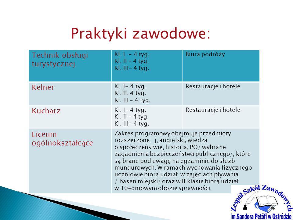 Praktyki zawodowe: Technik obsługi turystycznej Kl.