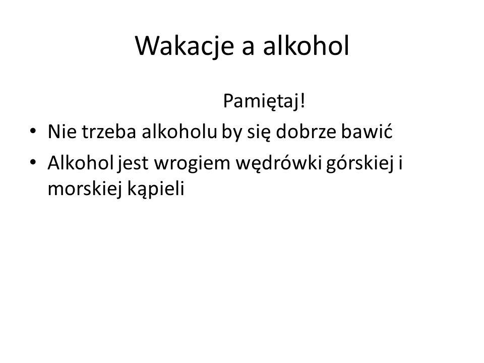 Wakacje a alkohol Pamiętaj! Nie trzeba alkoholu by się dobrze bawić Alkohol jest wrogiem wędrówki górskiej i morskiej kąpieli