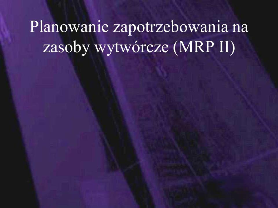 Planowanie zapotrzebowania na zasoby wytwórcze (MRP II)