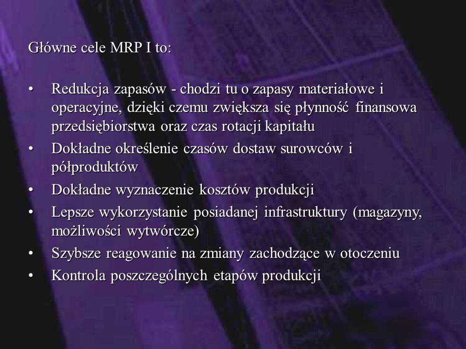 Rozszerzeniem specyfikacji MRP I było uwzględnienie Closed Loop MRP (zamknięta pętla sterowania nadążnego), czyli planowania materiałowego i zdolności produkcyjnych w zamkniętej pętli procesu produkcyjnego.