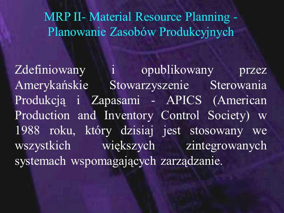 MRP II- Material Resource Planning - Planowanie Zasobów Produkcyjnych Zdefiniowany i opublikowany przez Amerykańskie Stowarzyszenie Sterowania Produkc