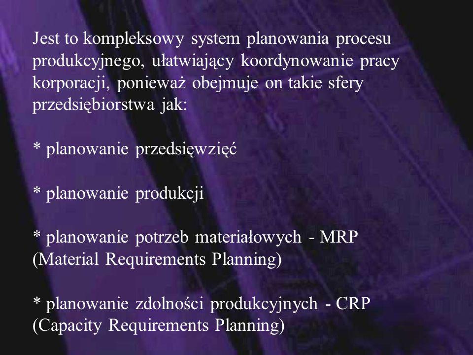 A oto szesnaście grup funkcji, które spełnia MRP II: * Planowanie sprzedaży i produkcji * Zarządzanie popytem * Harmonogramowanie spływu produkcji finalnej * Planowanie potrzeb materiałowych * Wspomaganie zarządzania strukturami materiałowymi * Transakcje strumienia materiałowego * Sterowanie zleceniami * Sterowanie warsztatem produkcyjnym * Planowanie zdolności produkcyjnych * Sterowanie stanowiskiem roboczym * Zakupy materiałowe i kooperacja bierna * Planowanie zasobów dystrybucyjnych * Narzędzia i pomoce warsztatowe * Interfejsy modułów finansowych * Symulacje * Pomiar Wyników