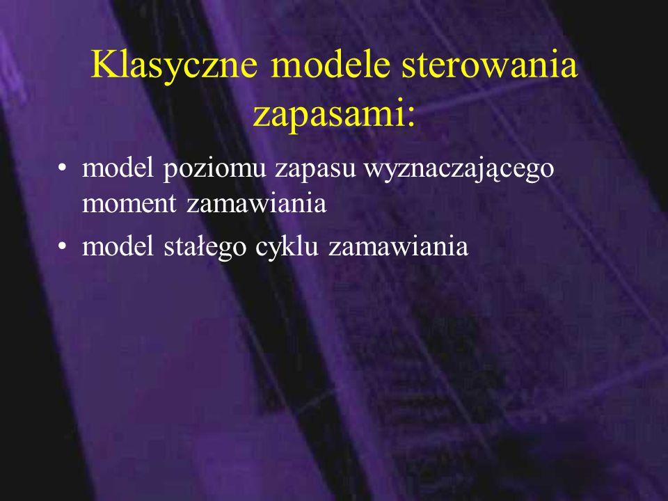 Klasyczne modele sterowania zapasami: model poziomu zapasu wyznaczającego moment zamawiania model stałego cyklu zamawiania