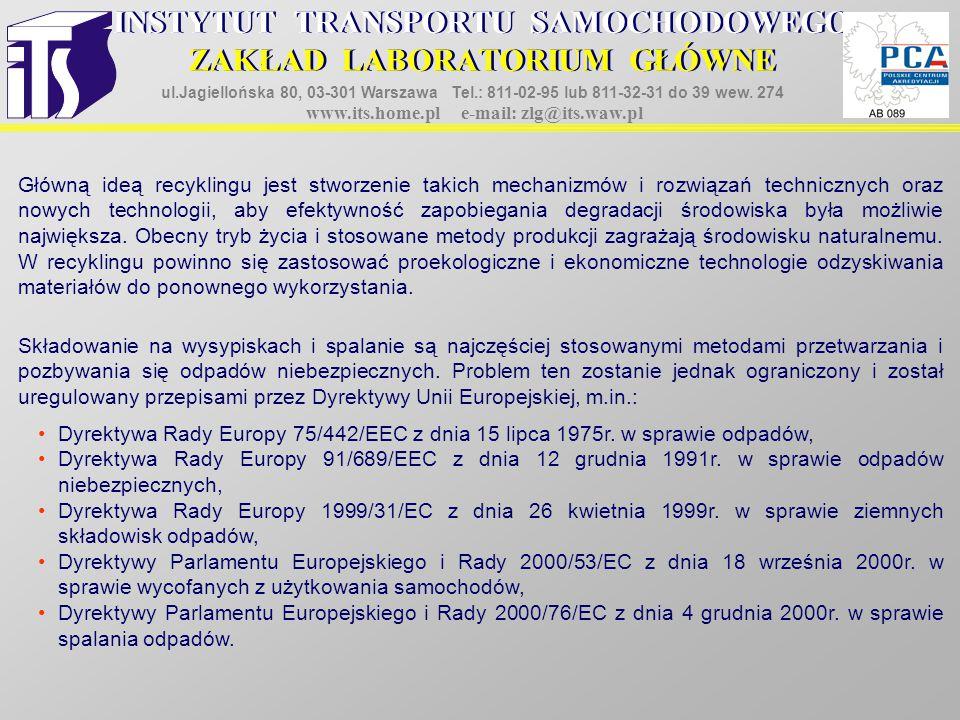 INSTYTUT TRANSPORTU SAMOCHODOWEGO ZAKŁAD LABORATORIUM GŁÓWNE INSTYTUT TRANSPORTU SAMOCHODOWEGO ZAKŁAD LABORATORIUM GŁÓWNE ul.Jagiellońska 80, 03-301 W