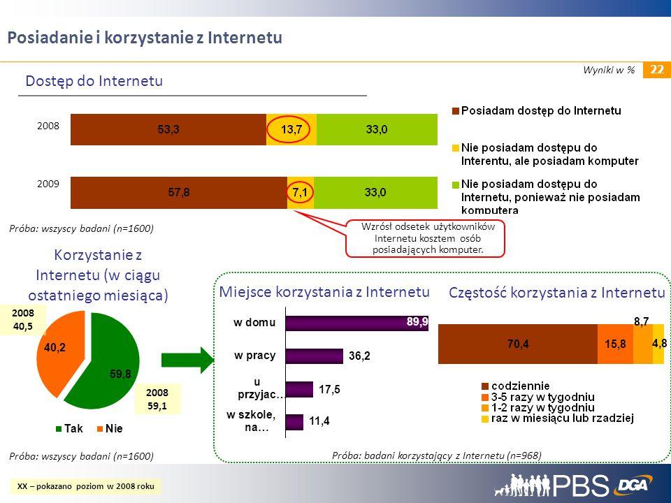 22 Posiadanie i korzystanie z Internetu 2008 2009 Wzrósł odsetek użytkowników Internetu kosztem osób posiadających komputer. Dostęp do Internetu Wynik