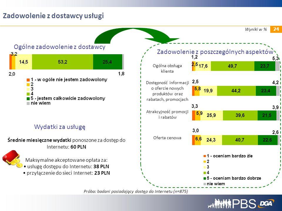 24 Średnie miesięczne wydatki ponoszone za dostęp do Internetu: 60 PLN Maksymalne akceptowane opłata za: usługę dostępu do Internetu: 38 PLN przyłącze