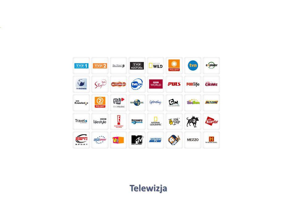 26 Posiadanie telewizji 2008 2009 Bezpłatna telewizja Płatna telewizja Posiadanie telewizji Rośnie posiadanie płatnej telewizji kablowej lub satelitarnej Wyniki w % Średnie miesięczne wydatki za korzystanie z telewizji: 45 PLN Ogólne zadowolenie z dostawcy Próba: wszyscy badani (n=1600) XX – pokazano poziom w 2008 roku 2008 41 PLN