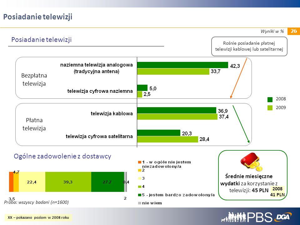 27 Usługi wiązane Odsetek osób korzystających z usług wiązanych Rodzaj usług wiązanych Próba: wszyscy badani (n=1600) Próba: badani korzystający z usług wiązanych (n=364) Operator dostarczając usługi wiązane Średnie miesięczne wydatki za korzystanie z usług wiązanych: 118 PLN XX – pokazano poziom w 2008 roku 2008 12,3 2008 131 PLN