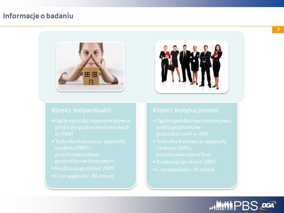3 Informacje o badaniu Klienci Indywidualni Ogólnopolska reprezentatywna próba gospodarstw domowych n=1600 Technika badawcza: wywiady osobiste PAPI z