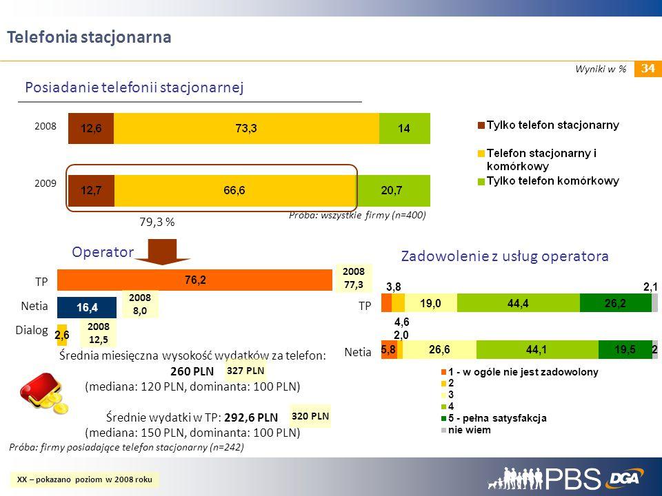 34 Telefonia stacjonarna Próba: wszystkie firmy (n=400) 2008 2009 Posiadanie telefonii stacjonarnej 79,3 % TP Netia Dialog Średnia miesięczna wysokość