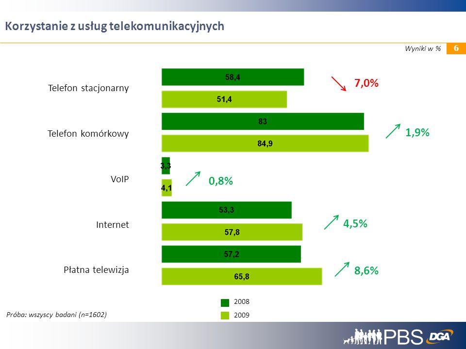 7 Ocena rynku usług telekomunikacyjnych 45,4% Top-2-boxes 72,4% 57,0% 68,9% Próba: wszyscy badani (n=1602) 3,3 Średnia 3,9 3,7 3,9