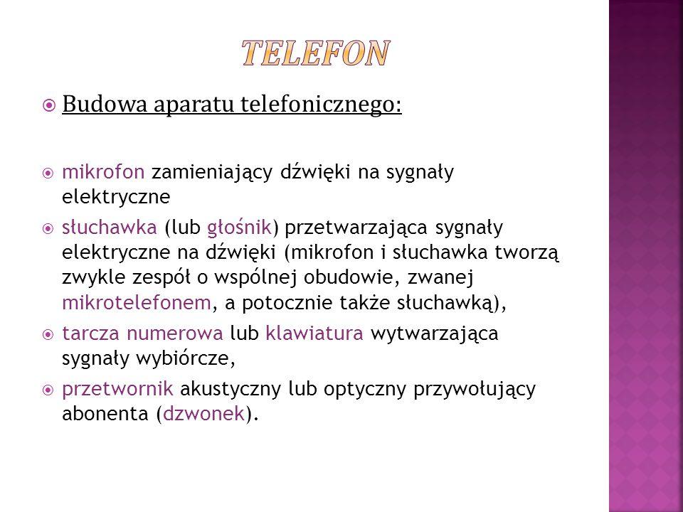  Budowa aparatu telefonicznego:  mikrofon zamieniający dźwięki na sygnały elektryczne  słuchawka (lub głośnik) przetwarzająca sygnały elektryczne n
