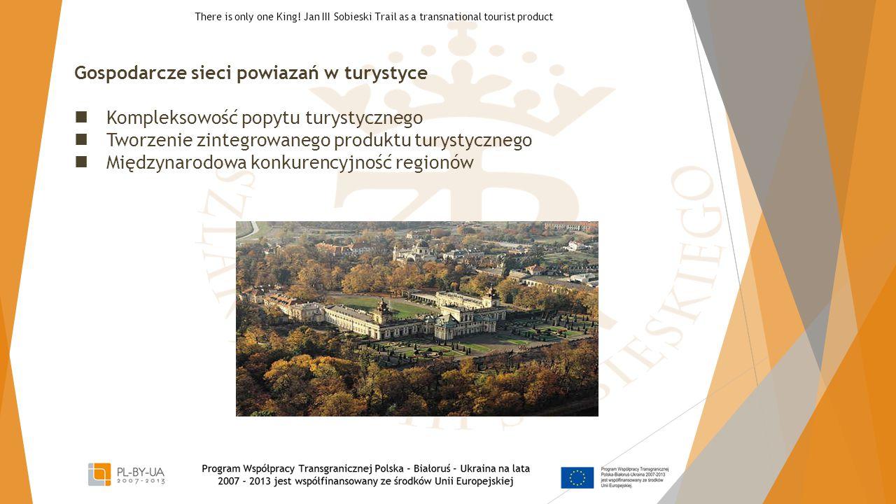 Gospodarcze sieci powiazań w turystyce  Kompleksowość popytu turystycznego  Tworzenie zintegrowanego produktu turystycznego  Międzynarodowa konkure