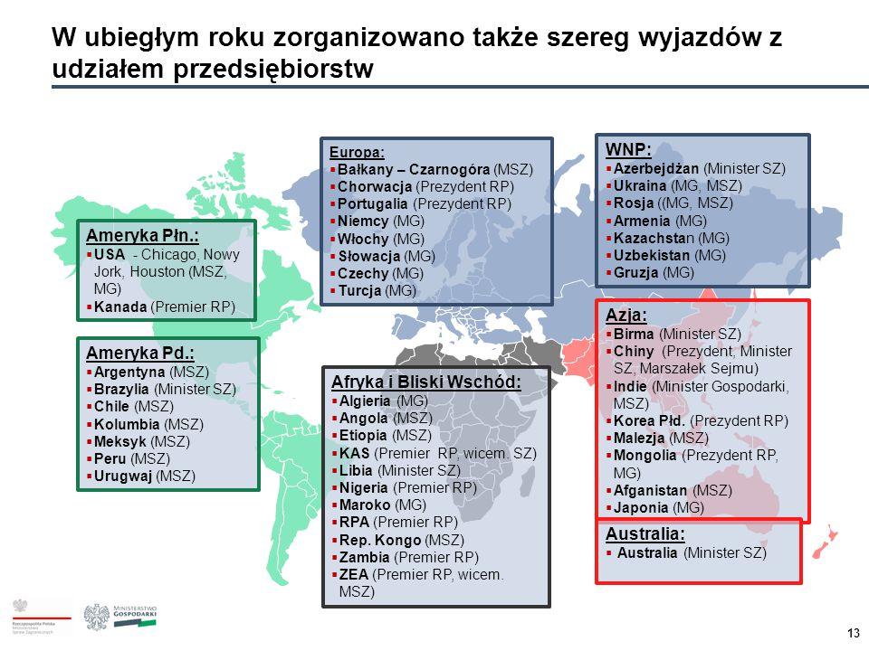 13 Afryka i Bliski Wschód:  Algieria (MG)  Angola (MSZ)  Etiopia (MSZ)  KAS (Premier RP, wicem. SZ)  Libia (Minister SZ)  Nigeria (Premier RP) 