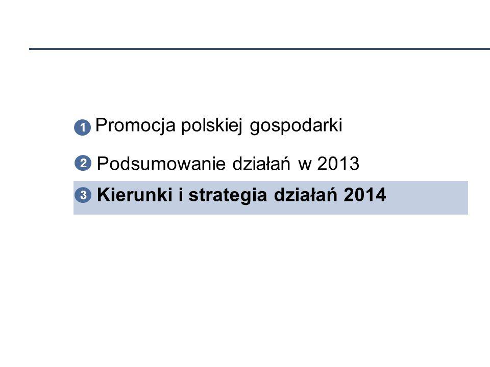 14 Promocja polskiej gospodarki Kierunki i strategia działań 2014 1 3 2 Podsumowanie działań w 2013