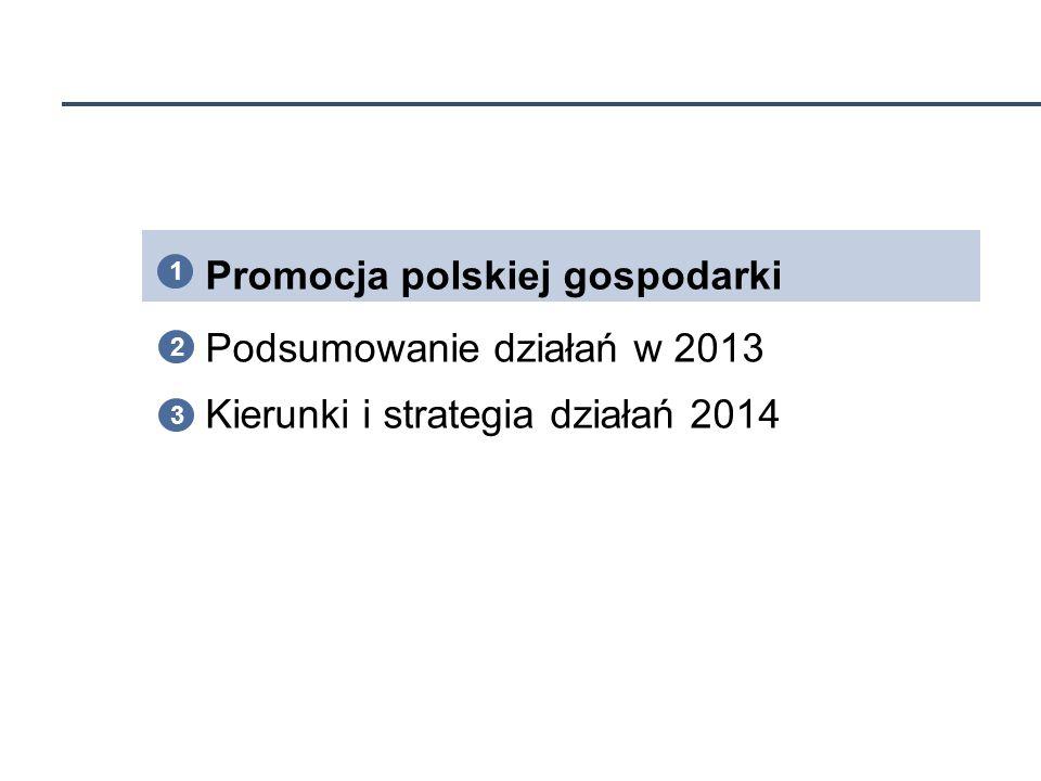 2 Promocja polskiej gospodarki Kierunki i strategia działań 2014 1 3 2 Podsumowanie działań w 2013