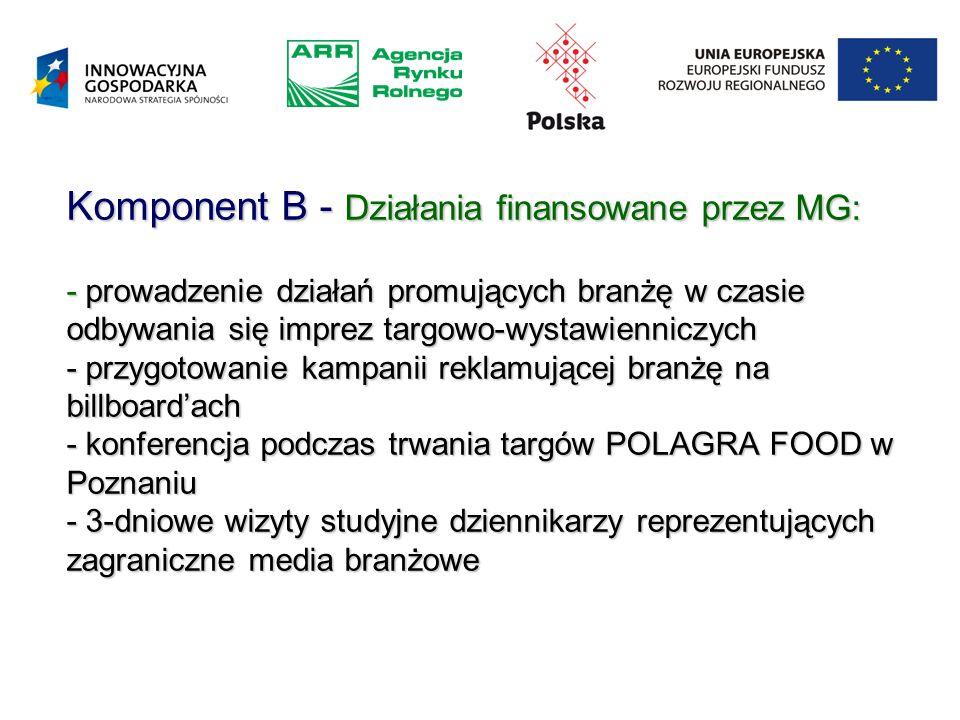 Komponent B - Działania finansowane przez MG: - prowadzenie działań promujących branżę w czasie odbywania się imprez targowo-wystawienniczych - przygotowanie kampanii reklamującej branżę na billboard'ach - konferencja podczas trwania targów POLAGRA FOOD w Poznaniu - 3-dniowe wizyty studyjne dziennikarzy reprezentujących zagraniczne media branżowe
