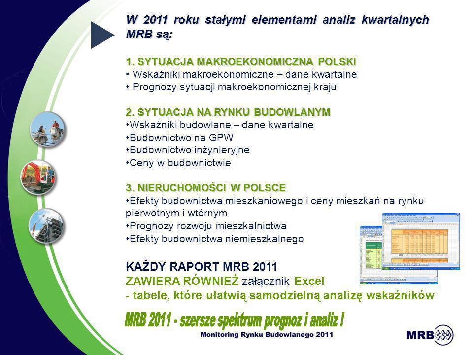 KAŻDY RAPORT MRB 2011 ZAWIERA RÓWNIEŻ załącznik Excel - tabele, które ułatwią samodzielną analizę wskaźników W 2011 roku stałymi elementami analiz kwartalnych MRB są: 1.