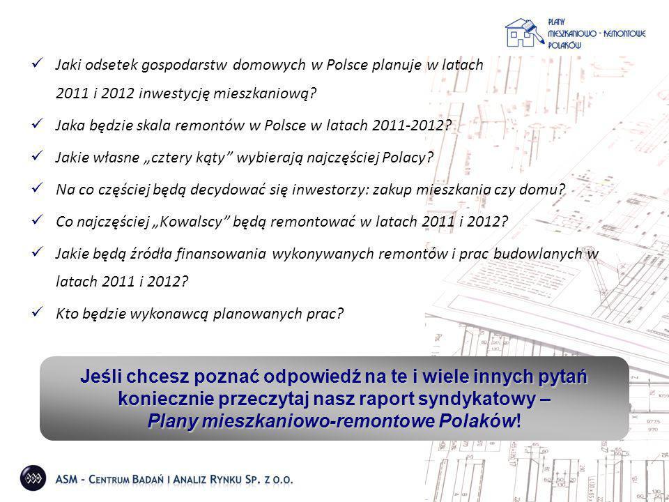 Jaki odsetek gospodarstw domowych w Polsce planuje w latach 2011 i 2012 inwestycję mieszkaniową.