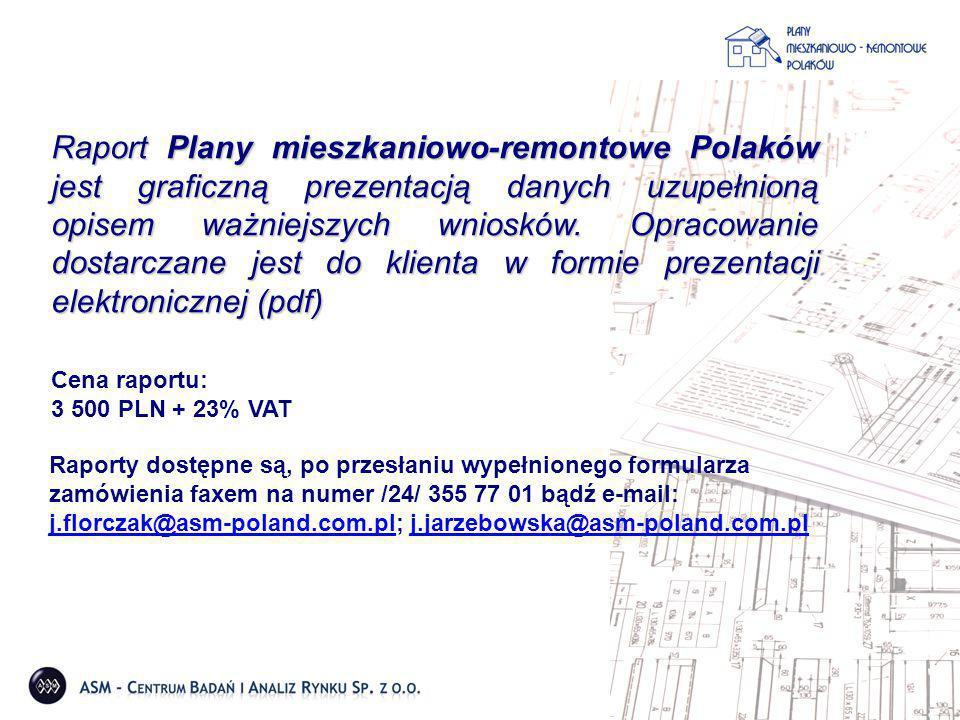 Raport Plany mieszkaniowo-remontowe Polaków jest graficzną prezentacją danych uzupełnioną opisem ważniejszych wniosków. Opracowanie dostarczane jest d