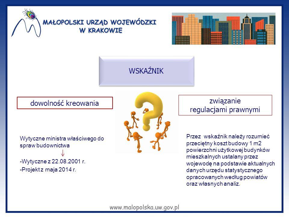 Wytyczne ministra właściwego do spraw budownictwa -Wytyczne z 22.08.2001 r. -Projekt z maja 2014 r. WSKAŹNIK dowolność kreowania związanie regulacjami