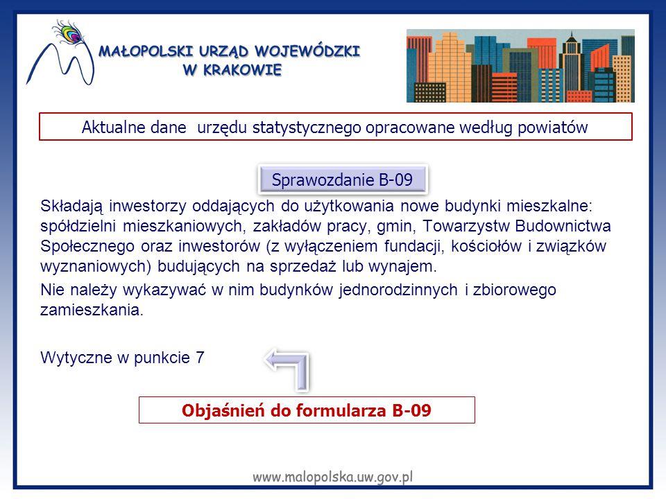 Składają inwestorzy oddających do użytkowania nowe budynki mieszkalne: spółdzielni mieszkaniowych, zakładów pracy, gmin, Towarzystw Budownictwa Społec