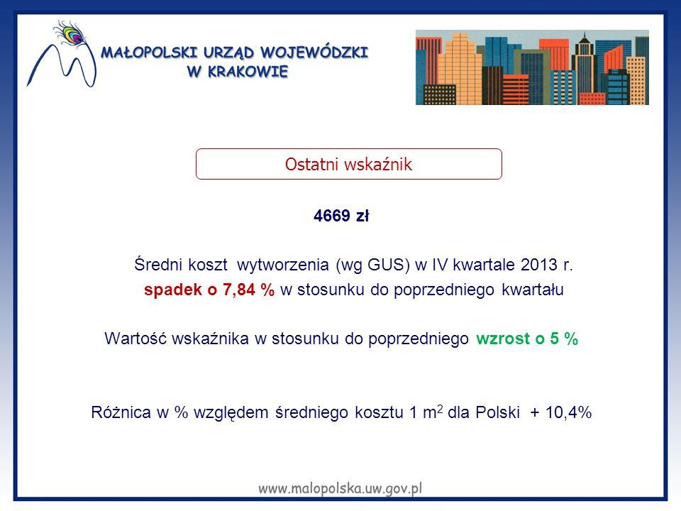 4669 zł Średni koszt wytworzenia (wg GUS) w IV kwartale 2013 r. spadek o 7,84 % w stosunku do poprzedniego kwartału Wartość wskaźnika w stosunku do po